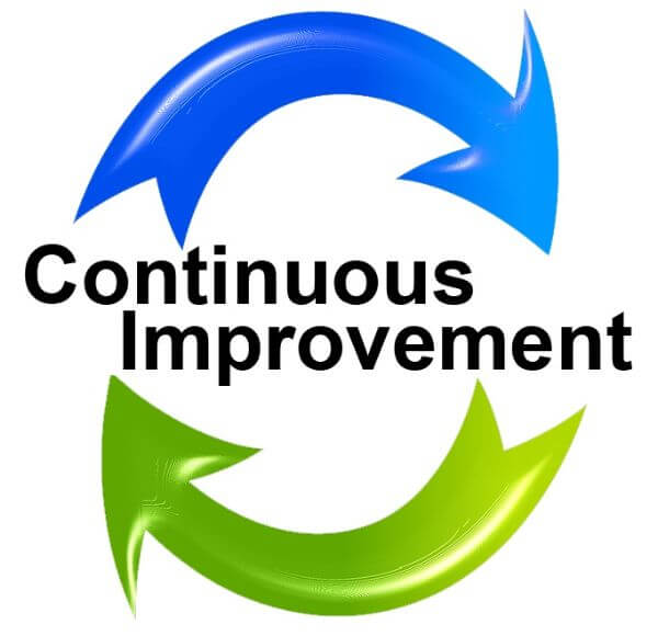 Quality and Excellence by Continuous Improvement
